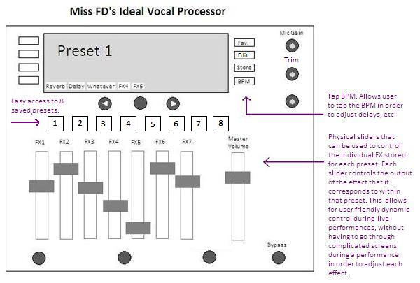 Miss FD's ideal live vocal fx processor